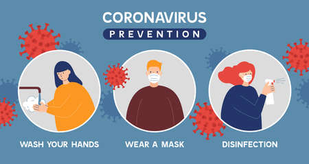 Coronavirus Covid-19 prevention instructions: wash hands, wearing face mask and sanitizing. Pandemic or epidemic vector illustration in a flat style.