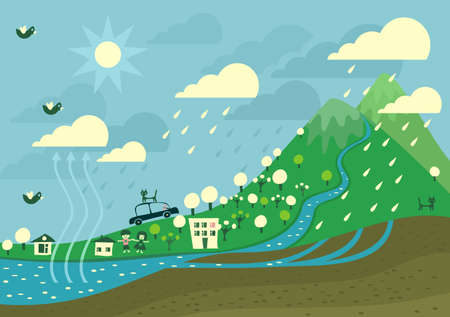 evaporacion: agua en la naturaleza