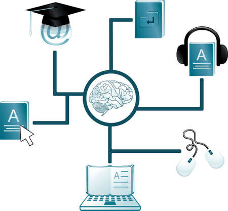 e learn: scheme of knowledge gaining through e-learning  Illustration