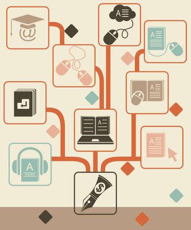 arbol de la sabiduria: e-learning conceptual del �rbol