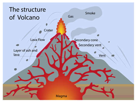 Vector illustration of a volcano structure Ilustração Vetorial