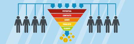 Funnel of sales banner. Flat illustration of funnel of sales vector banner for web