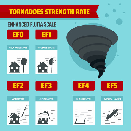 Hurricane storm tornado damage banner infographic. Flat illustration of hurricane storm tornado damage banner vector infographic for web