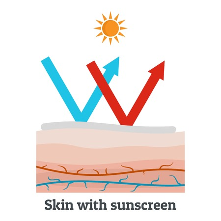 Skin with sunscreen icon. Flat illustration of skin with sunscreen icon for web design
