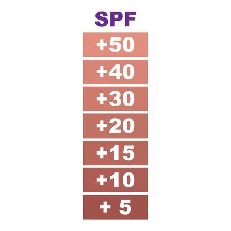 Spf scale icon, cartoon style