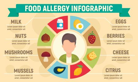 Food allergy infographic. Flat illustration of food allergy infographic for web design Stock Photo