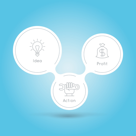 biz: infographic scheme of business process icons such as idea bulb, action symbol, bag of money profit for usege in biz presentation and printed matter Illustration