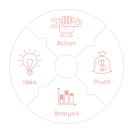 printed matter: infographic scheme of business process with modern icons such as idea bulb, action symbol, bag of money profit, analysis diagram for usege in biz presentation and printed matter Illustration