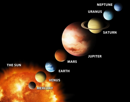 an illustrated diagram showing the order of planets in our solar system Фото со стока