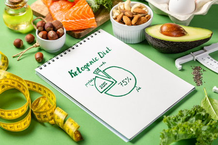 Keto diet concept - salmon, avocado, eggs, nuts and seeds Imagens - 117145914