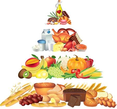 piramide alimenticia: pir�mide de alimentos ilustraci�n fotorrealista