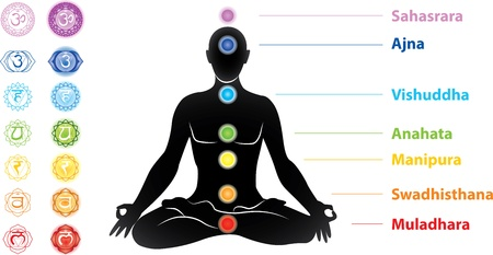 manipura: Symbols of seven chakras and man silhouette spirituality vector illustration