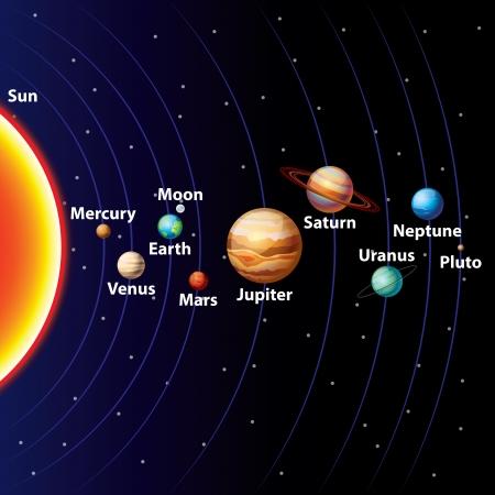 カラフルな太陽を回る惑星ベクター背景