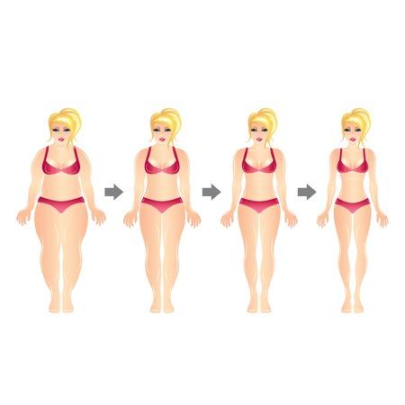 skinny: Mujer de la p�rdida de peso antes y despu�s de la ilustraci�n