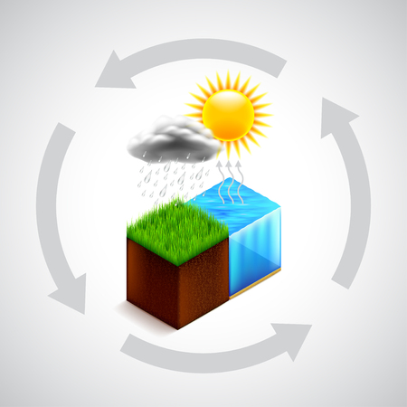 transpiration: Nature water cycle concept, isolated vector background