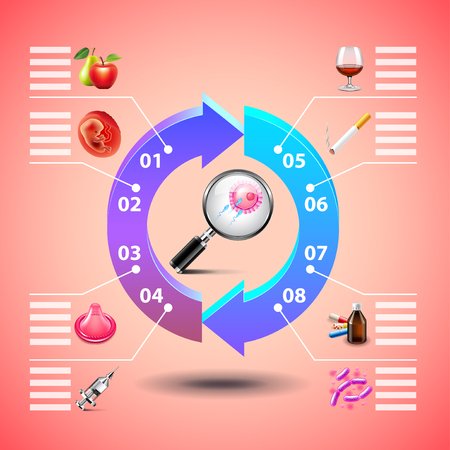 Infographics arrows with pregnancy objects and factors on red background vector template