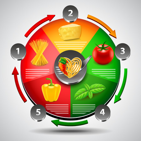 infographics with rainbow diagram and spaghetti ingredients in colorful sections vector Illustration