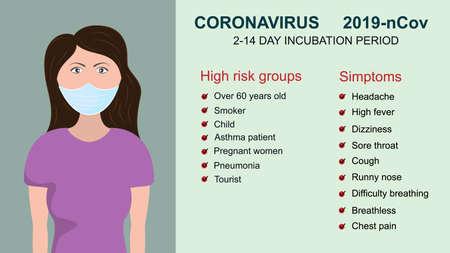 Coronavirus covid-19 infection risk group and symptoms. Global epidemic 2019-nCov. Vector illustration Illusztráció