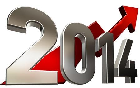 year increase: goal 2014