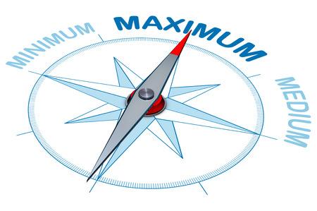 rate of return: maximum