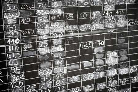 Grungy blackboard with columns of handwritten smudged and erased numbers in a full frame background conceptual of goals and achievement
