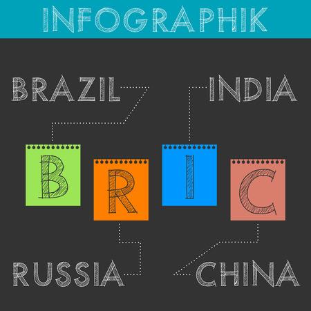brics: Design of Abbreviations BRICS. Stock Vector.