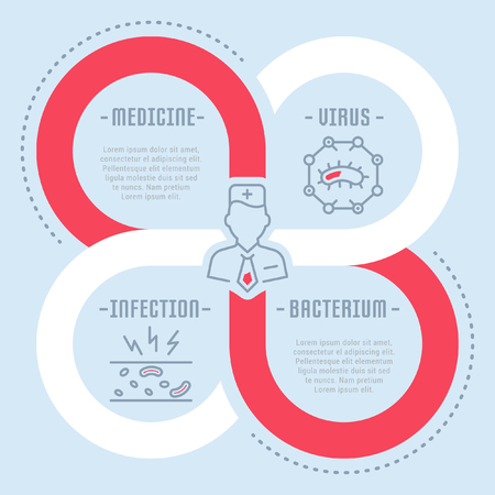 Line illustration of medicine. Concept for web banners and printed materials. Template for website banner and landing page.