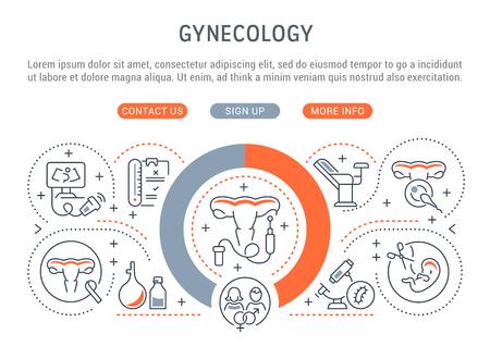 Bandera de vector de la ginecología. Ilustración lineal del tratamiento de enfermedades ginecológicas.