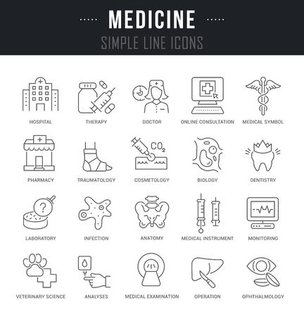 Ensemble d'icônes linéaires de médecine avec des noms.