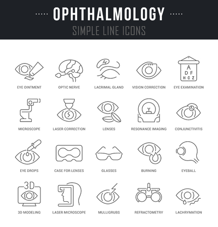 Set of outline signs and symbols of ophthalmology with names.