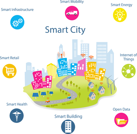 Ville intelligente. conception de la ville moderne avec la future technologie pour la vie. Illustration des innovations et de la ville intelligente. Vecteurs