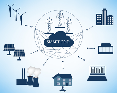 electric grid: Smart Grid concept and Cloud computing technology