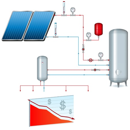 heat pump: Solar energy scheme