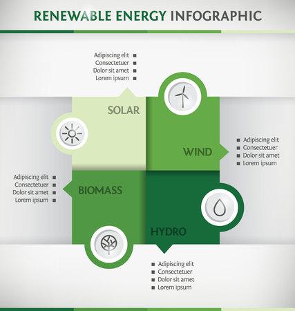 Biomass: Renewable Energy Vector Infographic Template