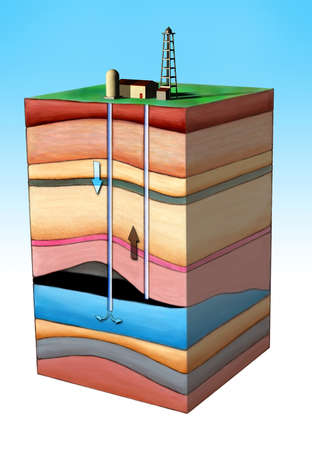 Diagram showing an oil extraction method.