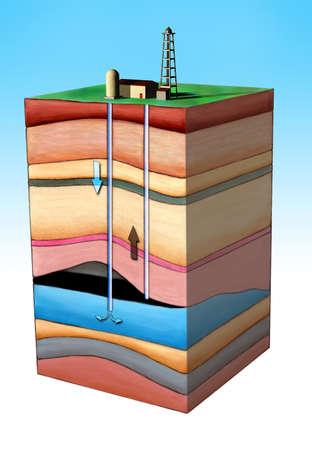 Sch�ma montrant une m�thode d'extraction de l'huile.