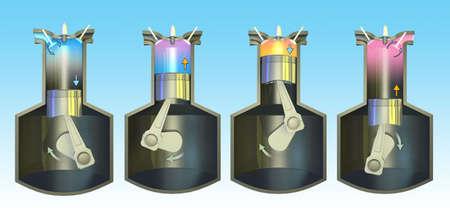 Schéma montrant le fonctionnement d'un moteur à combustion. Illustration numérique, y compris chemin de détourage permet de changer l'arrière-plan.