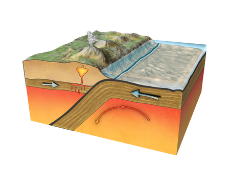 Convergent plate boundary created by two continental plates that slide towards each other. Digital illustration. Фото со стока
