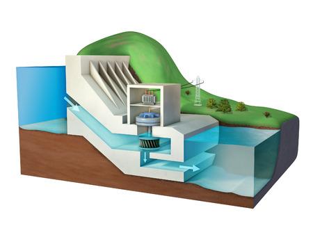 Hydroelectric power plant diagram. 3D illustration.
