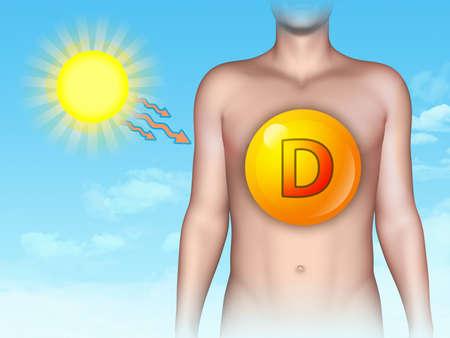 Sun exposure and vitamin D. 3D illustration.