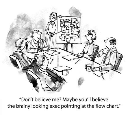 brainy Editorial