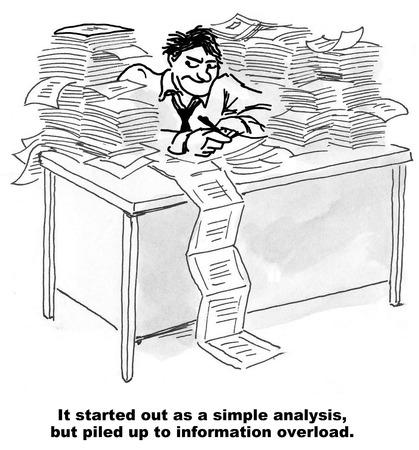 Cartoon der Geschäftsmann am Schreibtisch mit viele Papiere, es begann als eine einfache Analyse, aber am Ende wie eine Überfrachtung mit Informationen.