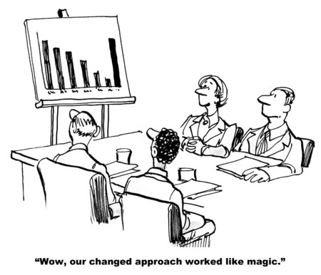 changed: Cartoon of business chart showing sudden, and recent, growth.  Businesswoman says our changed approach worked like magic. Stock Photo