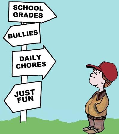 Cartoon van de jongen te kijken naar wegwijzer van keuzes: schoolcijfers, pestkoppen, dagelijkse karweitjes, gewoon leuk.