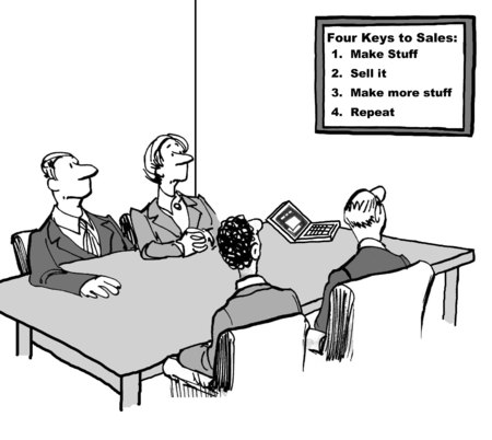 sales meeting: Cartoon of sales team looking at sign to success: make stuff, sell it, repeat. Stock Photo