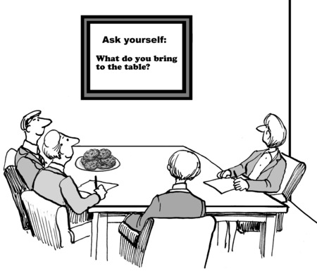 Cartoon of business people in meeting room with sign: ask yourself, what do you bring to the table.