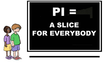circumference: Cartoon of the mathematical concept of pi.
