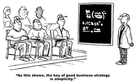 sencillez: Estrategia de Negocios Necesidades Simplicidad
