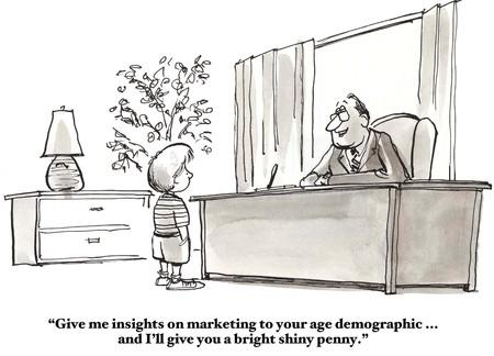マーケティングの洞察力