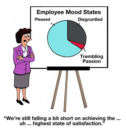 tevreden medewerkers